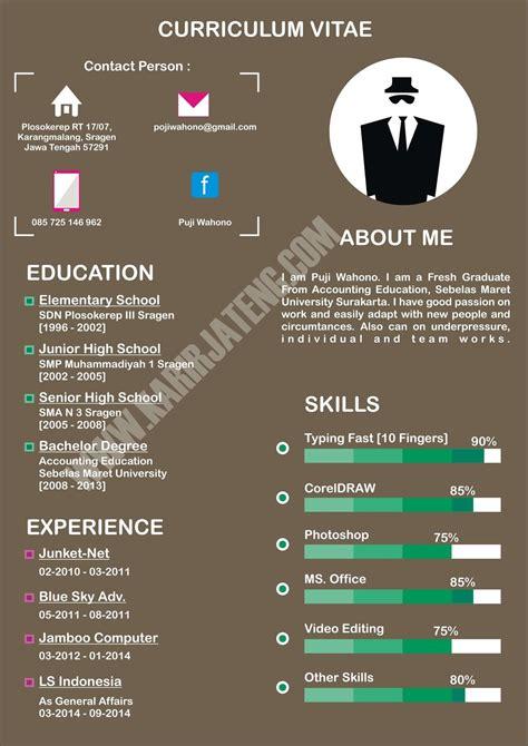 Cara Membuat Resume Yang Menarik by Letter Of Intent Template Promotion Cover Letter Format Uk Resume Cover Letter Sles