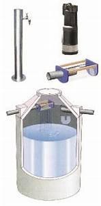 Regenwasser Zu Trinkwasser Aufbereiten : tanolgarten rwp die regenwasserprofis ~ Watch28wear.com Haus und Dekorationen
