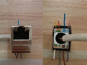Branchement Prise Rj45 Legrand : cablage prise rj45 avec cable ft ~ Dailycaller-alerts.com Idées de Décoration