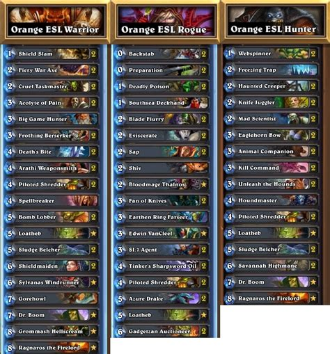hearthstone deck list esl hearthstone katowice 2015 orange vs amaz decklists