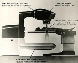 Atomic Energy Of Canada Ltd  Cobalt