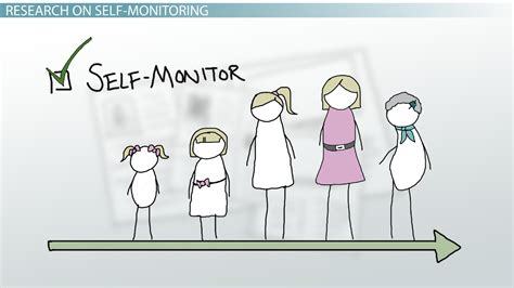 Behavior Modification Health Definition by Self Monitoring In Psychology Definition Theory