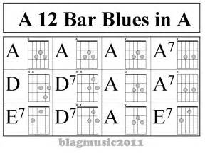 12 Bar Blues Guitar Chords