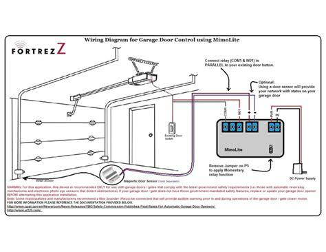 Craftsman Garage Door Opener Sensor Wiring Diagram Gallery