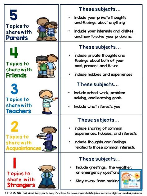 conversation topics worksheets  puzzles