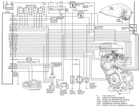 Suzuki Wiring Diagram 1997 by 1997 Suzuki Gsxr 750 Electrical Suzuki Auto Wiring Diagram