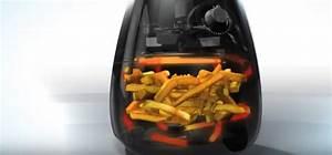 What Is An Air Fryer  How Does An Air Fryer Work
