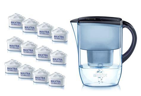 Wasserfilter Im Vergleichstest (2018