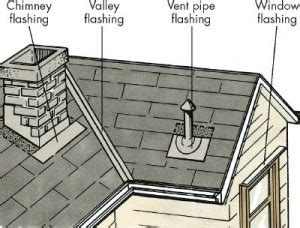 cost to replace roof vs cost to repair roof