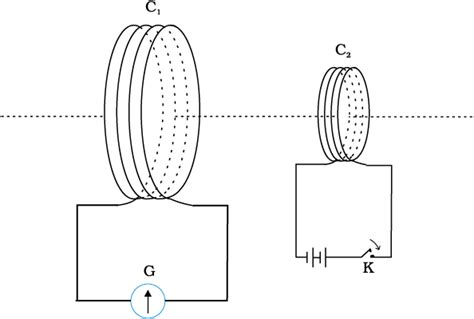 classnotes class  physics notes electromagnetic