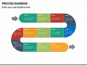 Process Diagram Powerpoint