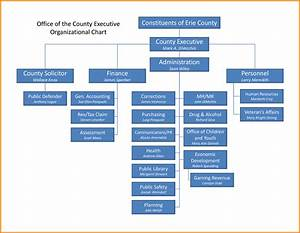 powerpoint organizational chart template tolg With template for an organizational chart