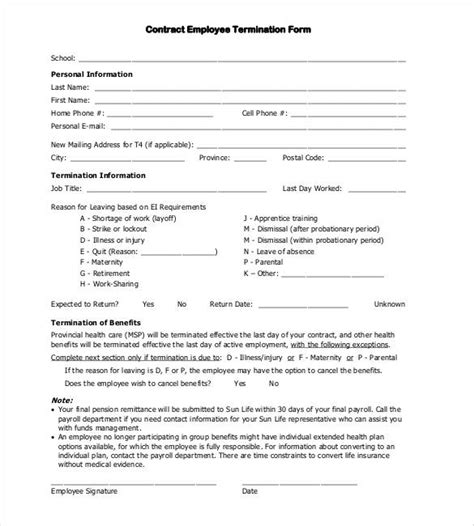 Termination Of Employment Form Template by 20 Contract Termination Letter Templates Pdf Doc