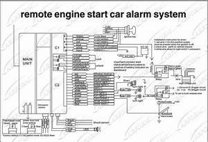 Car Alarm With Remote Engine Start One Way Car Alarm