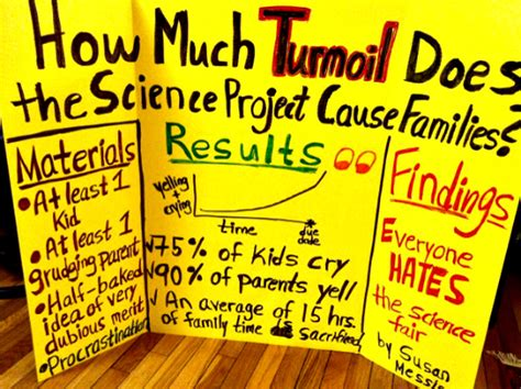 fossil pinewood that science fair poster that went viral i made it