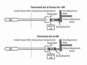 Guide To Set Internal Chest Freezer Thermostat To  U0026gt 32f  Eliminate External Control