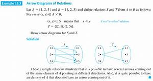 Arrow Diagram Math Definition