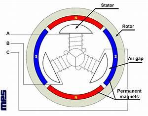 6 Pole Dc Motor Wiring Diagram