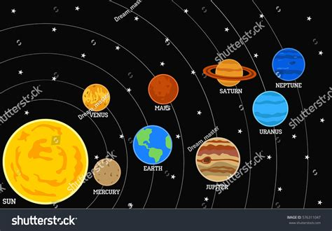 Solar System Milky Way Galaxy Study Stock Vector 576311047