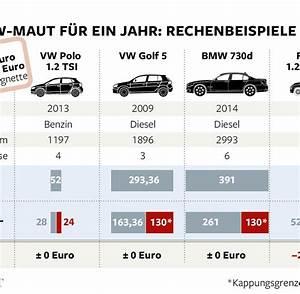 Maut Berechnen Deutschland : maut alle regeln f r autofahrer ab 2016 welt ~ Themetempest.com Abrechnung