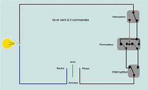 Schema Electrique Va Et Vient 3 Interrupteurs : probleme de va et vient ~ Medecine-chirurgie-esthetiques.com Avis de Voitures