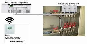 Homematic Ip Fußbodenheizung : tutorial fu bodenheizung smart machen ~ A.2002-acura-tl-radio.info Haus und Dekorationen