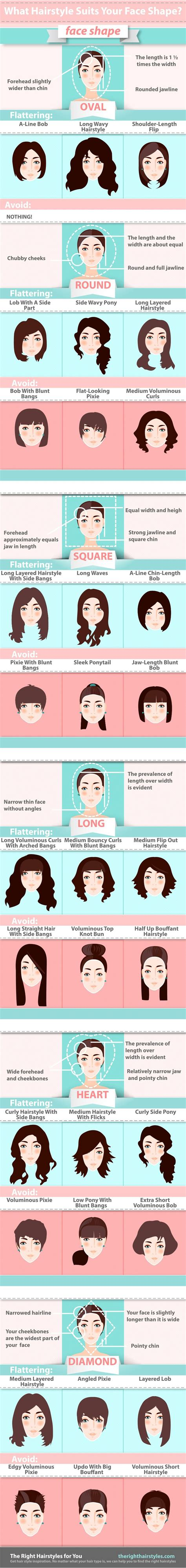 hairstyle suits     face shape