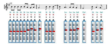 passenger melodica sheet  guitar chords easy