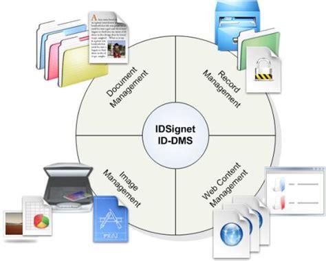 content management documentdocument management providers
