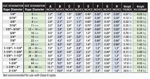 Cable Size Chart Galvanized Hd Wire Thimble