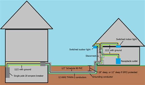Wiring Diagram For Home Improvement Moreover House by Wrg 0526 Detached Garage Wiring Diagrams 3 Wire