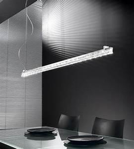 Illuminazione a LED per Casa Vantaggi Lampade LED