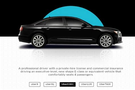 What Car Should An Uber Driver Buy?