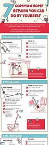 How A Toilet Works  U0026 Toilet Plumbing Diagrams
