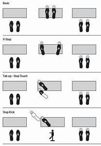 Welche Step Oder Tap Schritte Macht Man Mit Einem Stepper