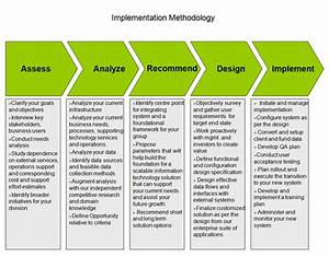 implementation methodology template 28 images 19 With implementation methodology template