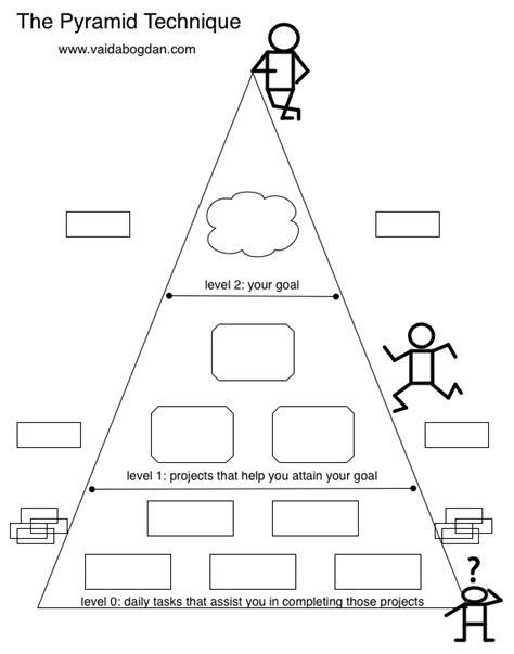 Goal Pyramid Template by Goal Pyramid Template Choice Image Template Design Ideas