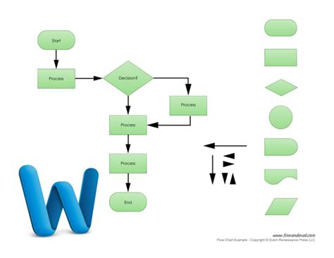 Word Document Flowchart Template by Archives Filecloudtelecom
