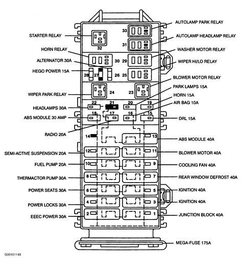 Fuse Box 2000 Mercury by Wrg 2891 2000 Mercury Mystique Fuse Box Location