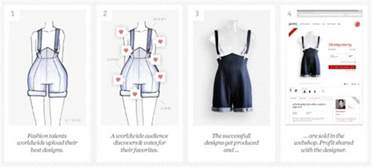 clothes designer how to design your own clothes