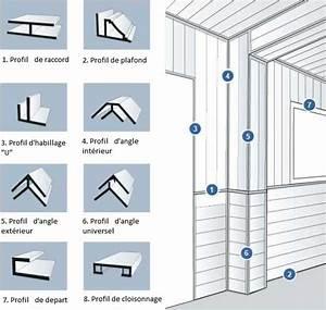 Pose Lambris Pvc Plafond Collé : poser du lambris pvc les tapes suivre ~ Premium-room.com Idées de Décoration