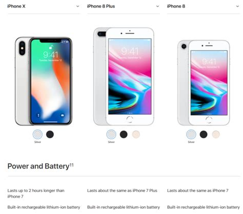 how to make pictures smaller on iphone the iphone 8 8 plus smaller batteries than iphone 7