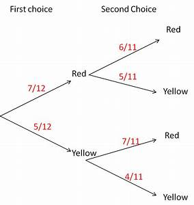Probability Tree Diagrams Worksheet