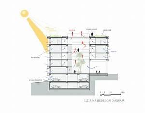 Manco Architects  Hatay Governorship Building  Hatay    Turkey