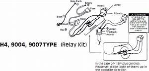 How To Install Hid Kit