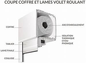 Volet Roulant Ne Remonte Plus : volet roulant electrique somfy ne remonte plus ~ Melissatoandfro.com Idées de Décoration