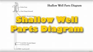 Shallow Well Parts Diagram