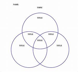 Triple Venn Diagram Templates