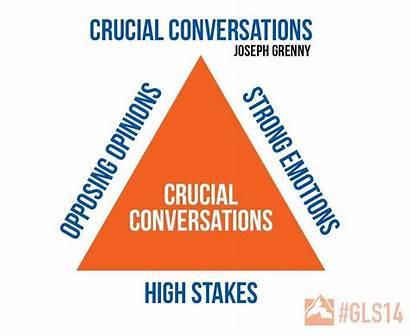 Crucial Conversations Conversation Quotes Joseph Grenny Race