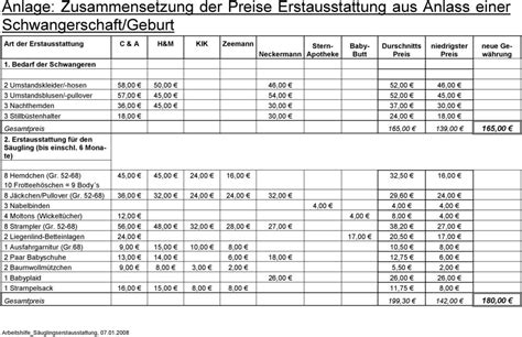 Liste Erstausstattung Wohnung by Preisliste Bei Erstausstattung F 252 R Die Wohnung Pdf